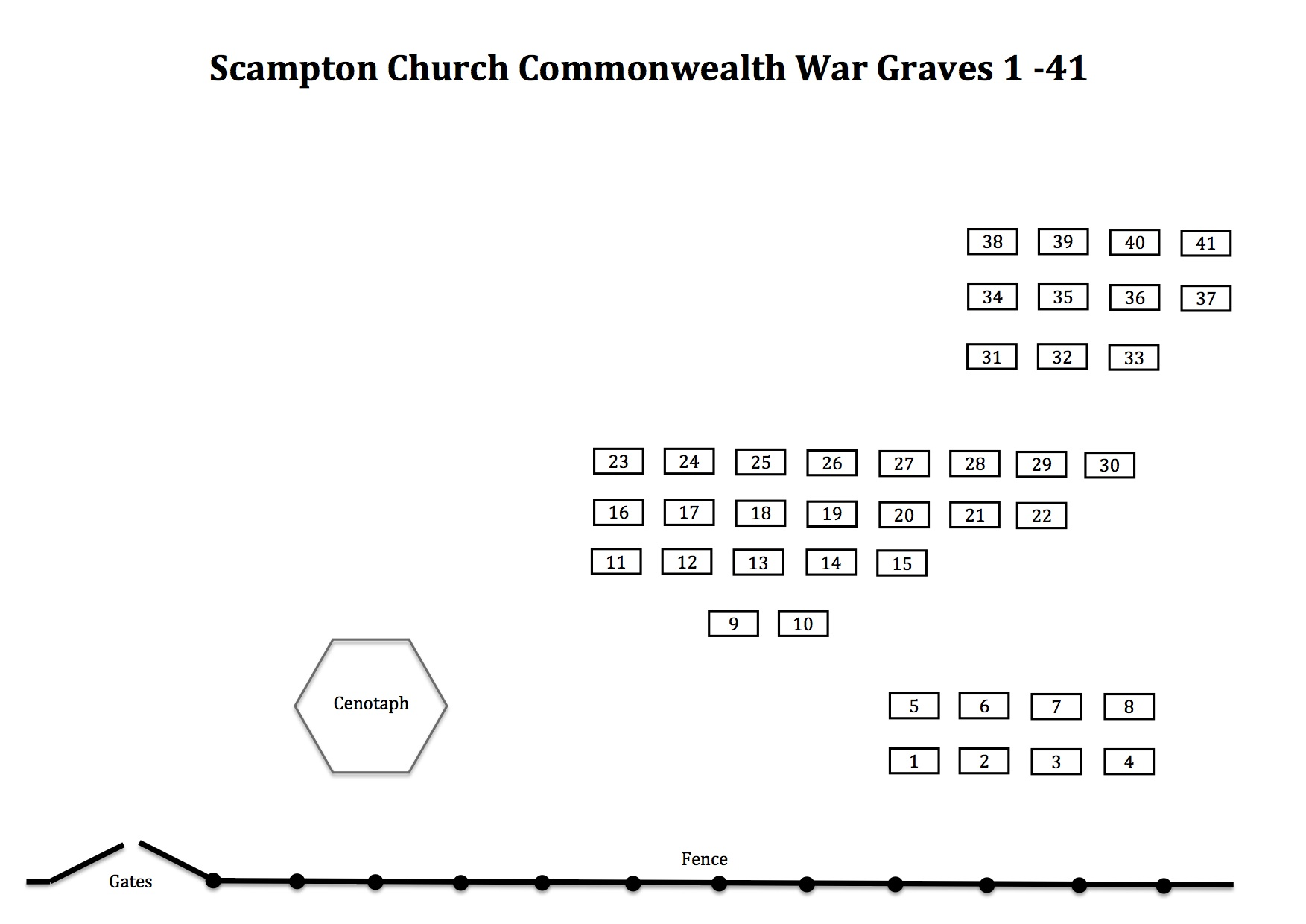 Scampton Church Commonwealth War Graves 1 - 41 PLAN WITHOUT NAMES