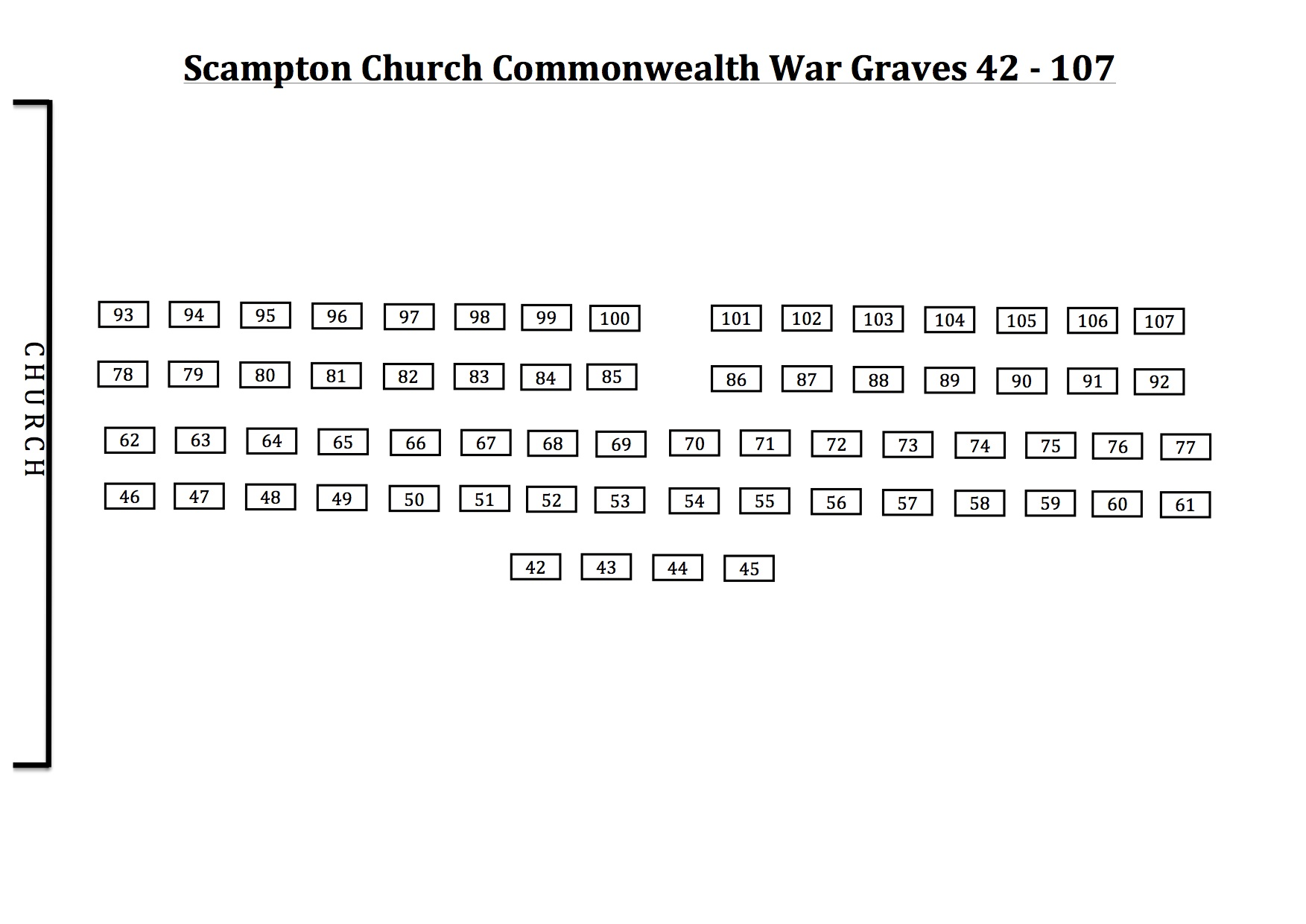 Scampton Church Commonwealth War Graves 42 - 107 PLAN WITHOUT NAMES